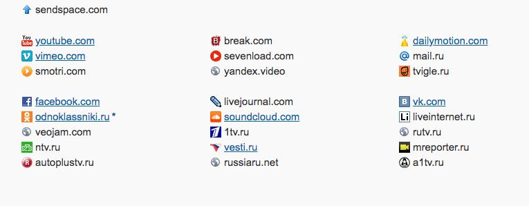 Платформы которые поддерживает savefrom.net