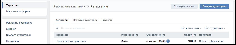 Аудитория ретаргетинга в рекламном кабинете Вконтакте