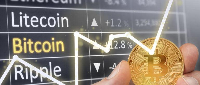 Обмен криптовалюты Bestchange