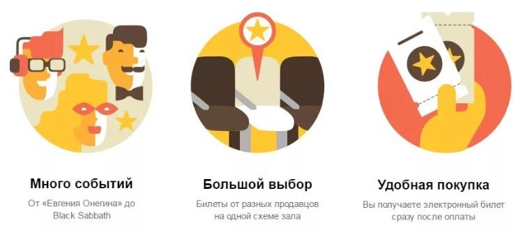 Как приобрести билеты на Яндекс Афиша