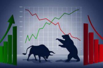Как зарабатывать на фондовой бирже