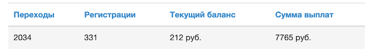 Партнерская программа onemorepost